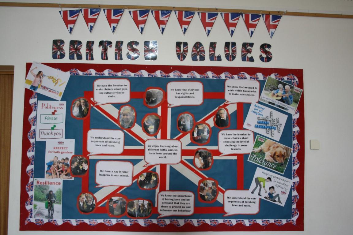 British Values Herne Bay Junior School